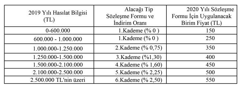 https://www.istanbuleczaciodasi.org.tr/upload/img/20201012-sozlesme-ucret-tablo.jpg